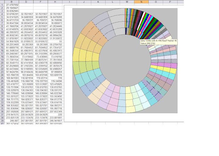 http://lh3.ggpht.com/_TjduP84EQE0/S4V9NW-cEtI/AAAAAAAACTQ/PsG_3I4wsMI/s720/CHAS_graph2.jpg