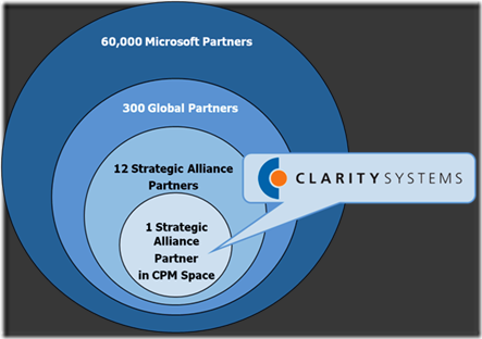 Clarity strategic MS partner