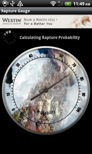 Rapture Gauge