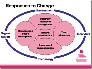 Social factors slide 3