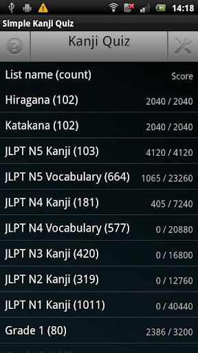 Simple Kanji Quiz JLPT N5-N1