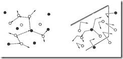 pergerakan molekul