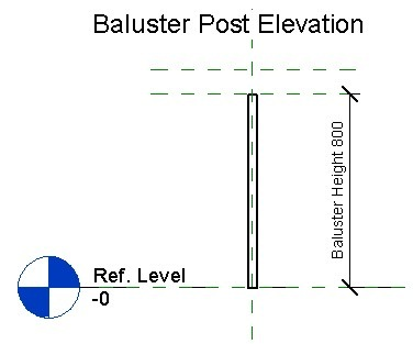 Revit Baluster Post Definition