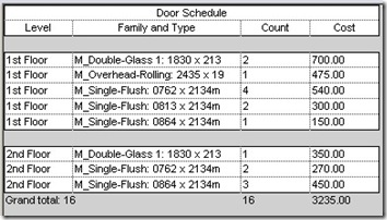 Creating Schedule From Revit Model Cadnotes