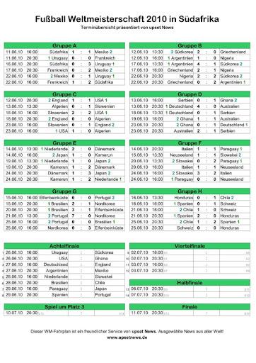 Terminplan, Zeitplan, Spielplan, Achtelfinale
