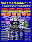 GOP Senator Releases Climate Bill Chart: 'A Bureaucratic Nightmare'