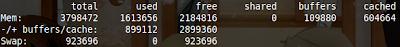 Resultado del comando free