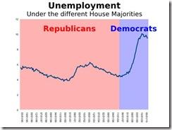 unemploymentorig