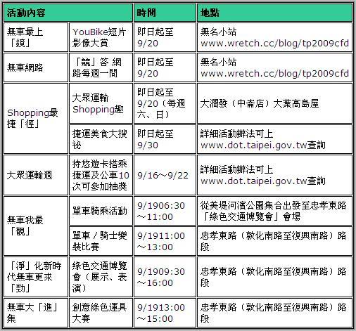 大台北無車日-2009大臺北國際無車日活動一覽表.jpg