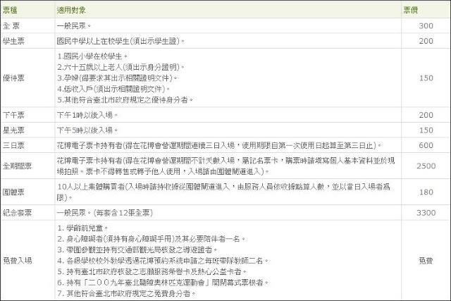2010花博會-售票網