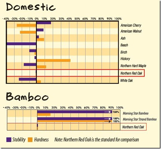 floor hardness chart 2