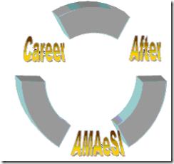 career-after-amaesi