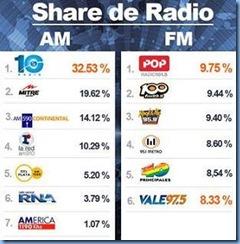 radios mediciones nov 09