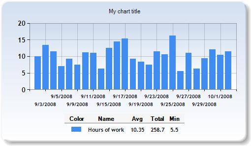 ASP.NET Chart Imgage