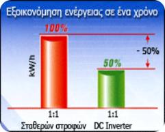 energyinv