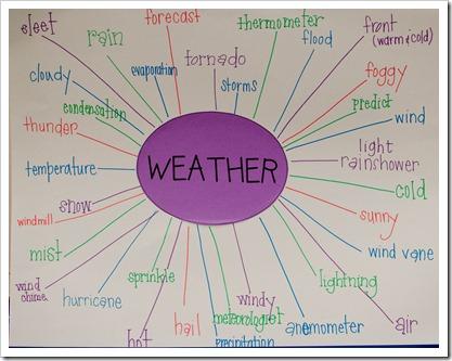 weatherweb