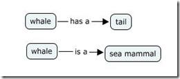 KM - example 1
