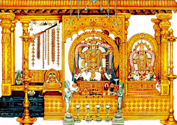 Pancha Bootha Sthalams/Temples