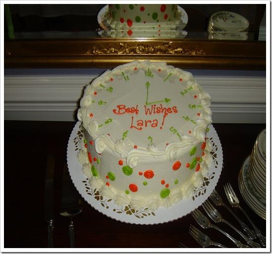 cake for around the clock