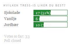poll_tressis