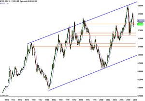 Euro-2010-0303b