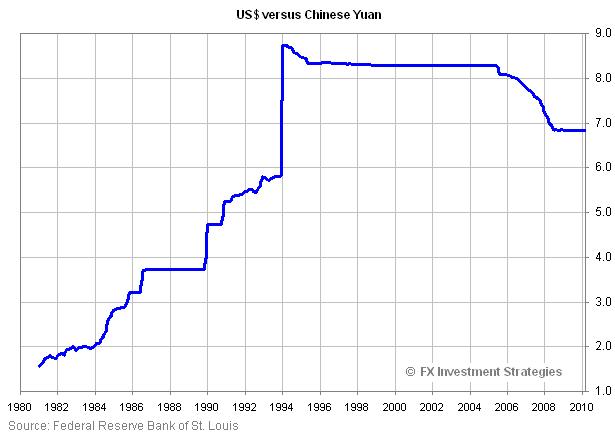 CNY-2010-0312