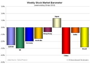Stock-2010-0430