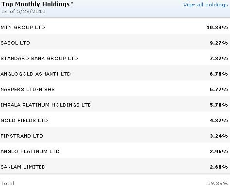 EZA-Holdings