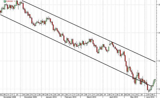 EUR-2010-0616