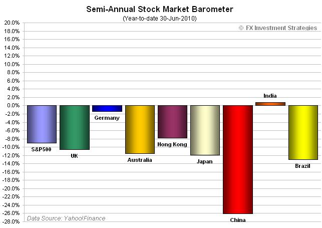 Stock-2010-1