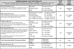 health-score-results