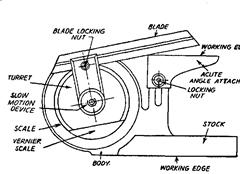 diagram of protractor diagram of line segment wiring