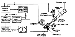 Schematic diagram of Photoelectric Autocollimator