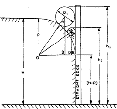 Fig. 9.30