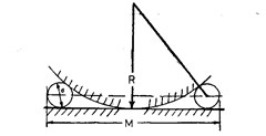 Fig. 9.31