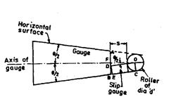 Fig. 9.51