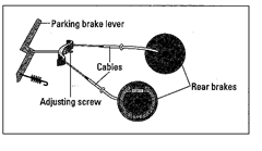 The Parking Brake (Auto Repair)