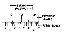 Beam and Vernier for VernierCaliper having least count of 0.05 mm.