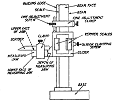 Vernier Caliper Parts Diagram on car tape wiring diagram