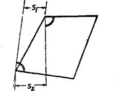 Squareness Error