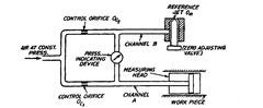 Differential Circuit