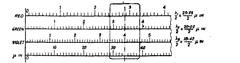 Special Slide Rule for use with N.P.L. gauge Interferometer.