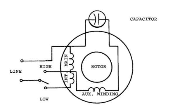 Permanent split capacitor single-phase motor with a T-type connection and two-speed operation.