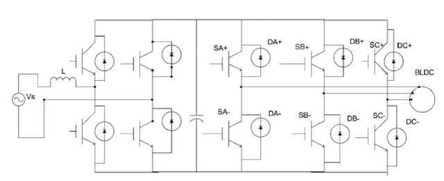A typical BLDC driver with a PWM rectifier at its front end.