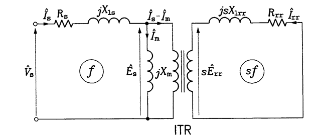 Per-phase equivalent circuit of a rotating induction motor with different frequencies of the stator and  rotor currents.