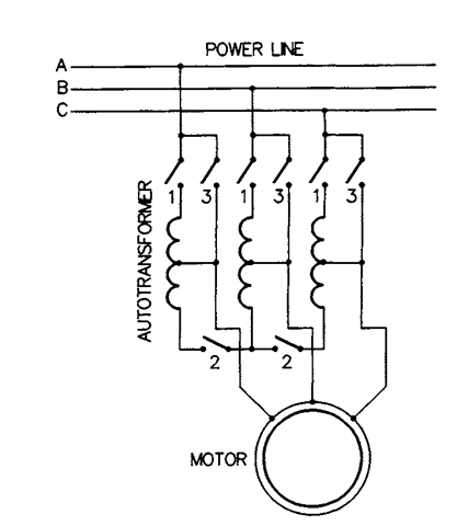 ASSISTED STARTING (Induction Motor)