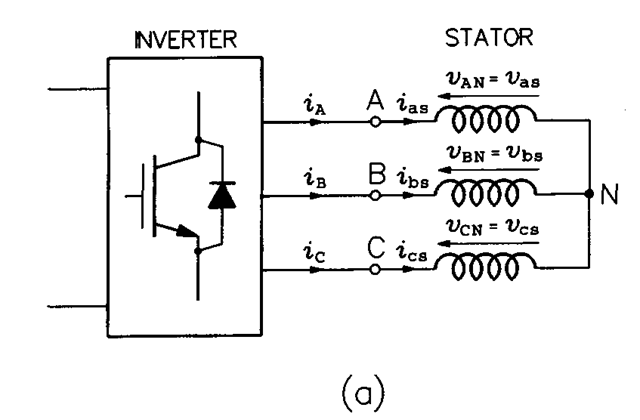 Stator currents and voltages: (a) wye-connected stator,