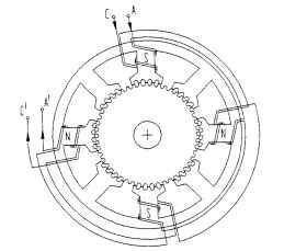 Measurement of Step Motor Characteristics (Electric Motors)