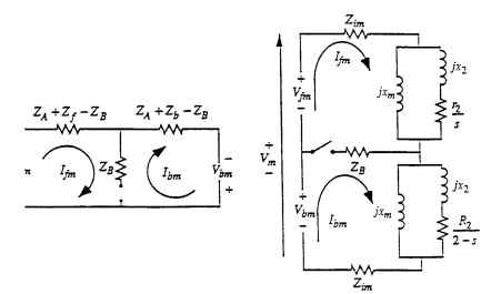 Combined equivalent circuit including forward and backward field components.