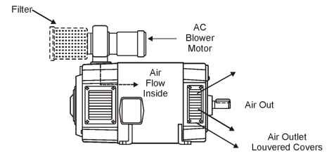 DPBV motor